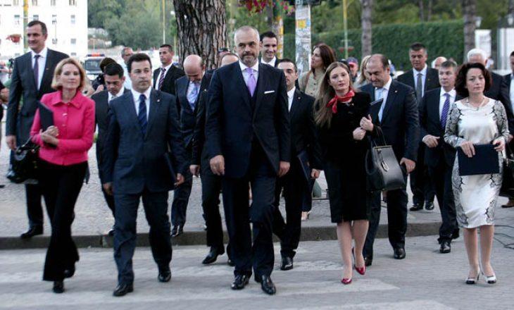 Shqipëri, barazi gjinore në bordet e ndërmarrjeve publike