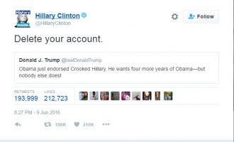 Gara mes Clinton dhe Trump nisë egër në Twitter