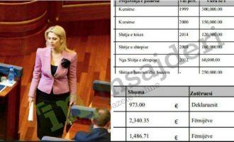 Mbi 1 milionë euro pasuri dhe kursime për fëmijë – ardhmëria e sigurtë e Deliu-Kodrës