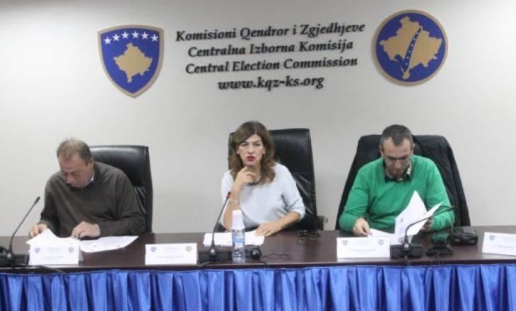 Certifikohen rezultatet për kryetarë të 5 komunave