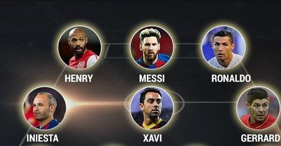 UEFA publikon formacionin më të mirë të shekullit [Foto]