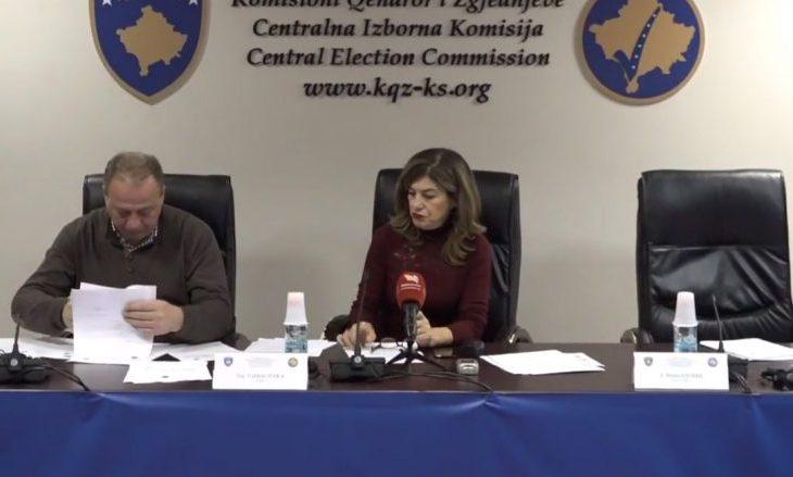 KQZ certifikon rezultatin e zgjedhjeve të komunës së Istogut