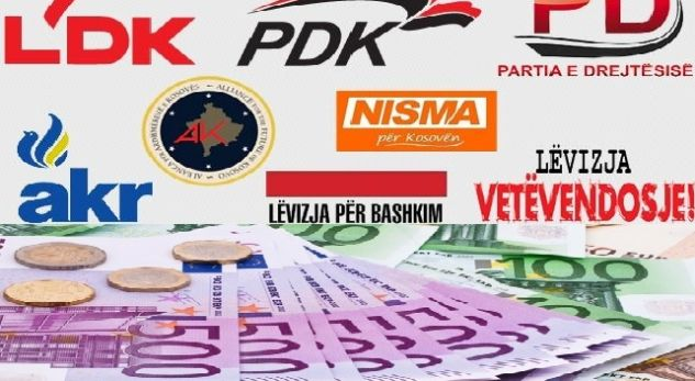 KQZ vonohet me raportet financiare të partive politike