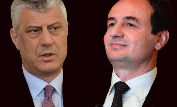 """""""Kurti lejoi që të njolloset UÇK-ja vetëm për ta eliminuar Thaçin nga skena politike"""""""
