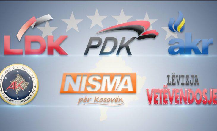 Partitë politike deklarohen se në zgjedhje do të shkojnë pa koalicione parazgjedhore