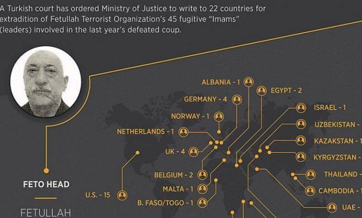 Turqia kërkon ekstradimin e 54 gylenistëve