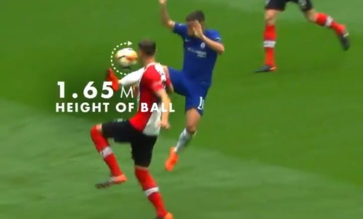 Analiza matematikore e golit të Giroud