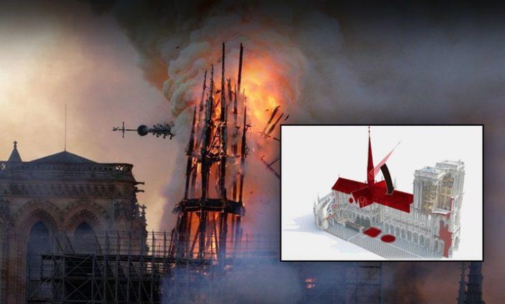 Pas Kosovës, Shqipëria ndan 100 mijë euro për rindërtimin e Notre Dame