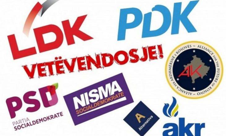 Gjuha e ashpër e partive para fushatës zgjedhore në Kosovë