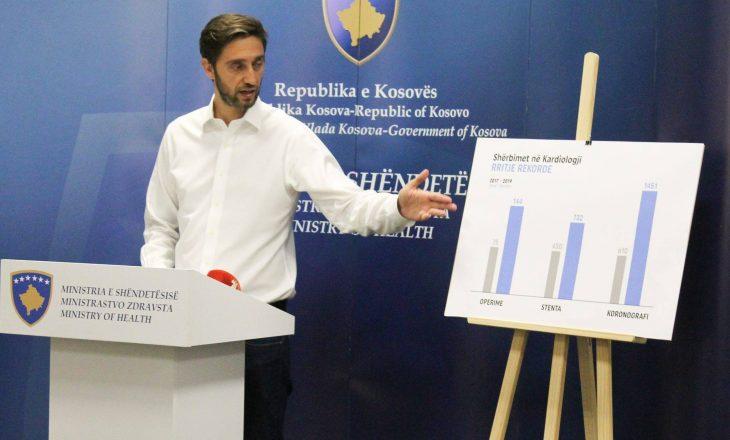 Ismaili: Qeverisja e LDK-së e ka shitur 32 euro barnën e 3 eurove