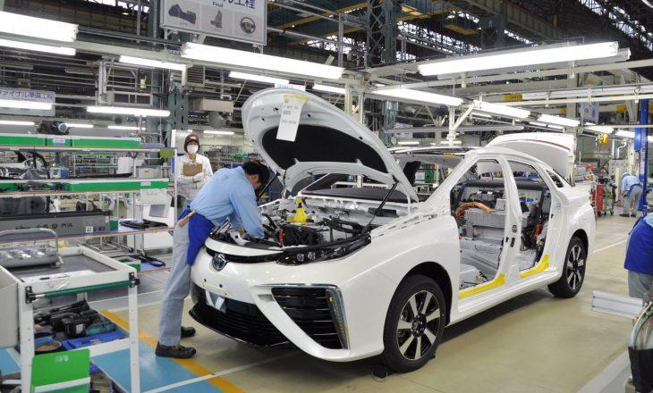 Bien shitjet e Toyota-s për shkak të COVID-19