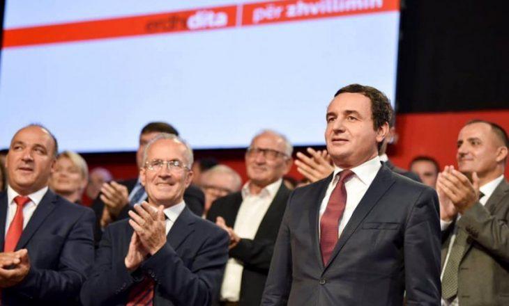 Kandidatët më të votuar të Vetëvendosjes në Gjilan