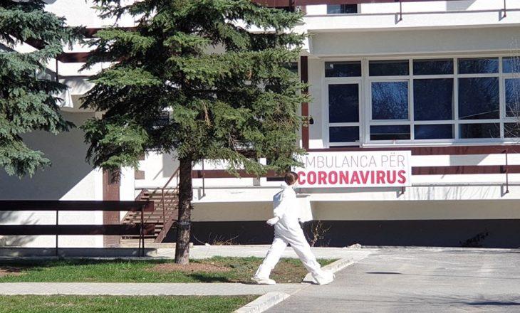 12 mijë e 124 raste aktive me COVID-19 në Kosovë