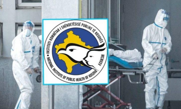 Afro 11 mijë raste aktive me COVID-19 në Kosovë