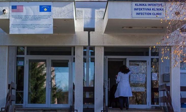 Vdes edhe një person nga koronavirusi në Kosovë