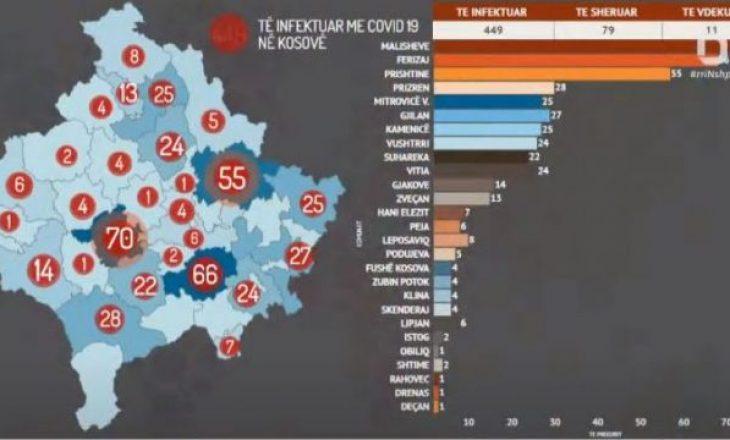 Rikthehet COVID-19 në Podujevë, i infektuari personel shëndetësorë