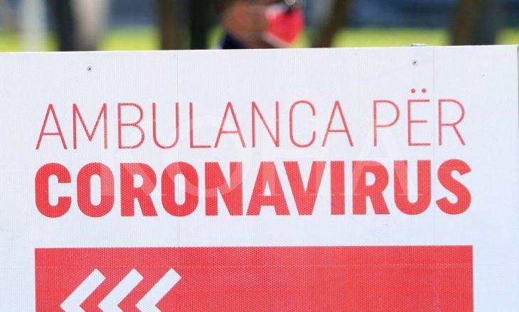 Gjashtë të vdekur nga coronavirusi brenda 24 orëve të fundit në Kosovë