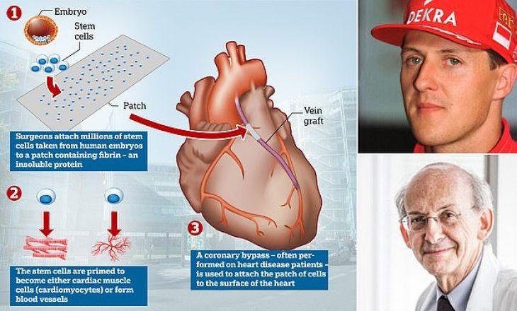 Ka të reja për shëndetin e Michael Schumacher