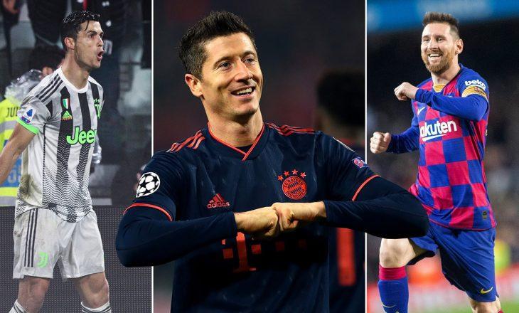 Messi e Ronaldo nën hijen e Lewandowski