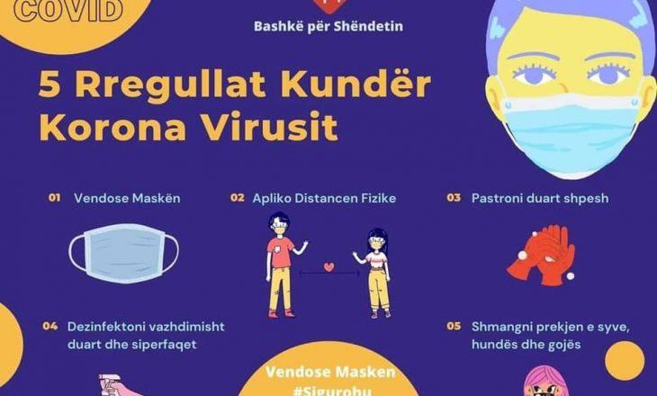 IKSHPK prezanton pesë rregulla anit-Covid