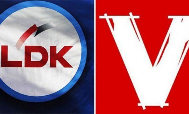 Përplasën LDK-ja dhe VV-ja, akuza të ndërsjella për shkak të Pandemisë Covid-19.