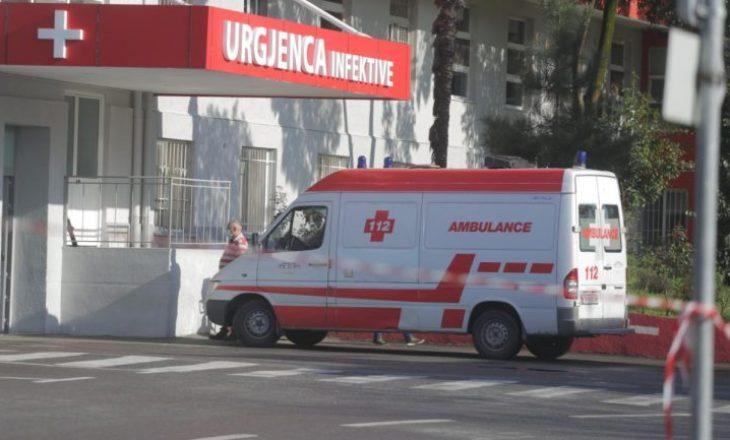 Dy të vdekur dhe 106 raste të reja me Coronavirus në Shqipëri