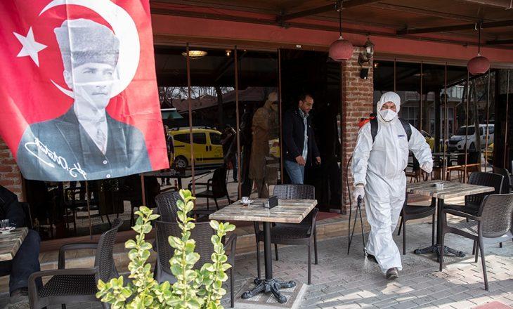 Turqi, regjistrohen 75 viktima nga Covid-19 në 24 orët e fundit