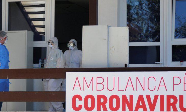 Bilanci aktual i Coronavirusit në Kosovë
