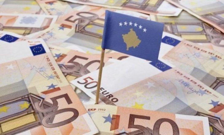 Rreth 150 milionë euro më pak të hyra në arkën e shtetit – rënia ekonomike minus 6.4%