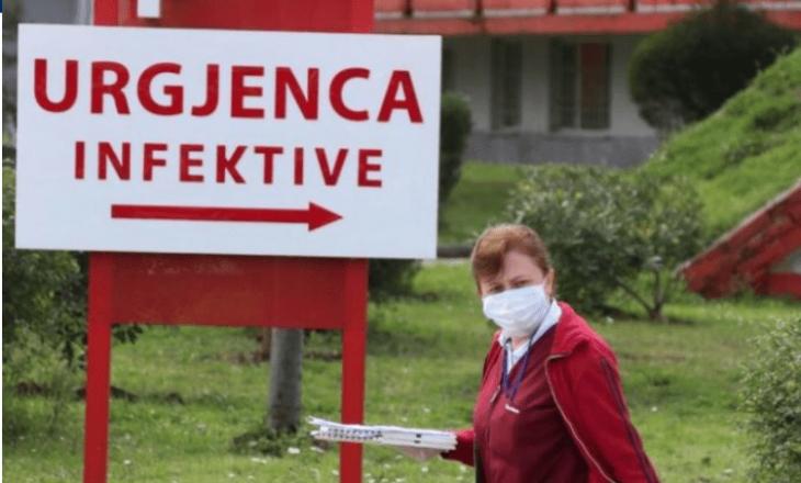 Tre të vdekur dhe 144 raste të reja me COVID-19 në Shqipëri