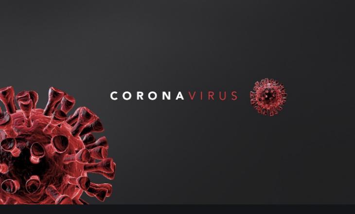 1.880 raste aktive me Coronavirus në Kosovë