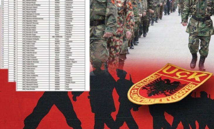 """Aktakuzë për 6 """"veteranë të rrejshëm"""" në Gjilan"""