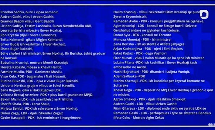 Publikohen emrat e familjarëve të politikanëve që janë pjesë e shërbimit diplomatik në Kosovë