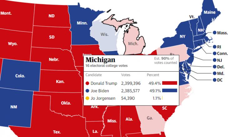 Këto janë vendet ku gara është tejet e ngushtë – në Michigan dallimi është veç 13 mijë vota