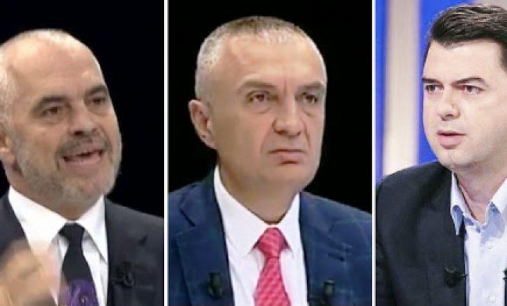Si ka ndikuar Pandemia dhe te cili udhëheqës besojnë sot shqiptarët – Publikohet sondazhi