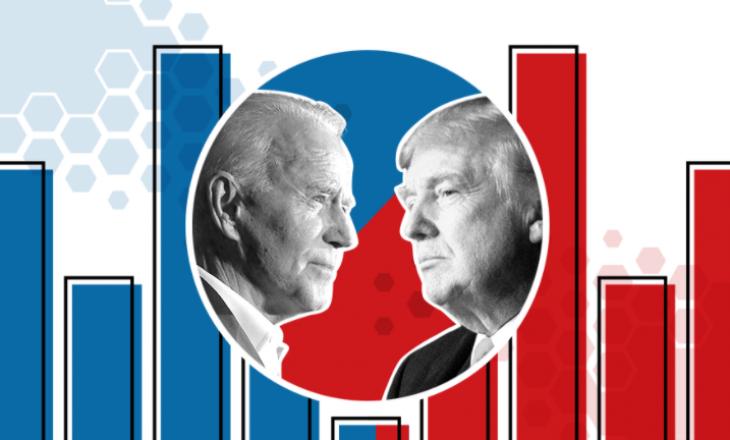 Zgjedhjet në SHBA: Joe Biden fiton zgjedhjet presidenciale në SHBA