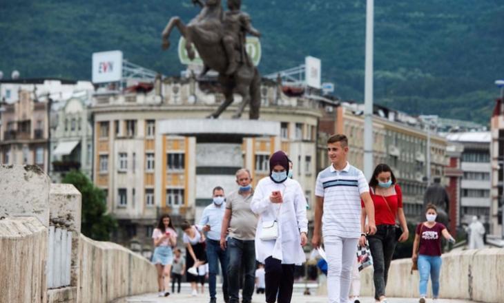 Maqedoni e Veriut, 659 raste të reja me COVID-19, vdesin 23 persona