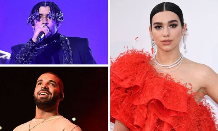 Spotify zbulon listën e këngëve më të dëgjuara për vitin 2020
