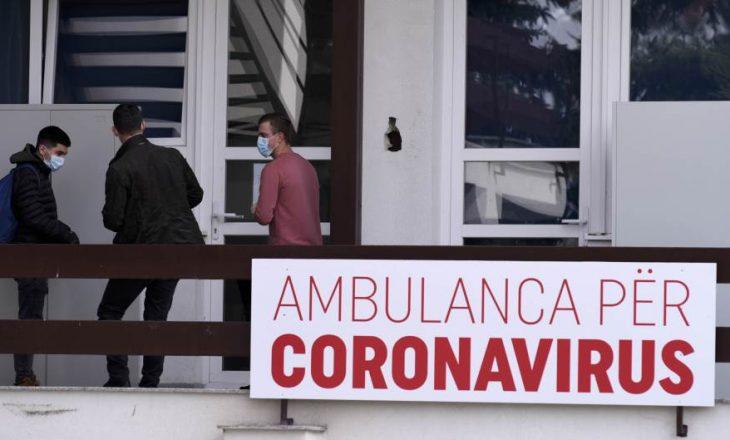 5 viktima dhe afër 300 raste të reja me Coronavirus
