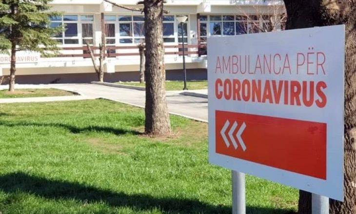 8 viktima dhe 453 raste të reja me COVID-19