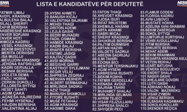 Nisma publikon listën e kandidatëve për deputetë