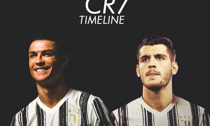 Morata: Ronaldo është nga futbollistët më të mirë në historinë e futbollit