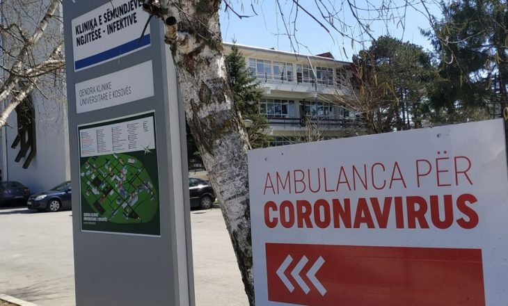 Mbi gjashtë mijë raste aktive dhe 1,377 të vdekur nga COVID-19