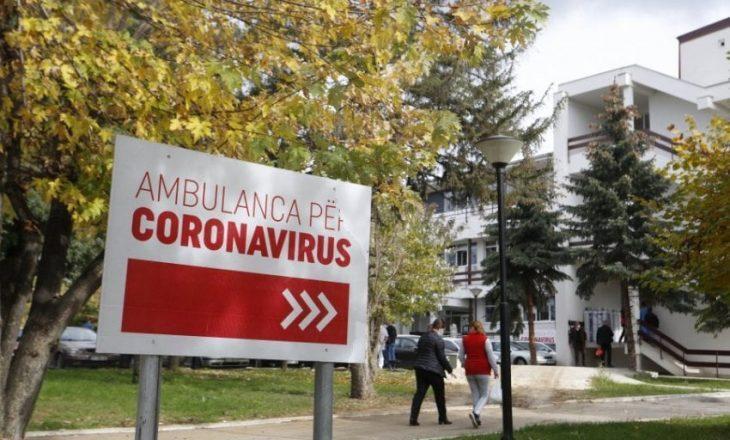 6 mijë e 721 raste aktive me COVID-19 në vend