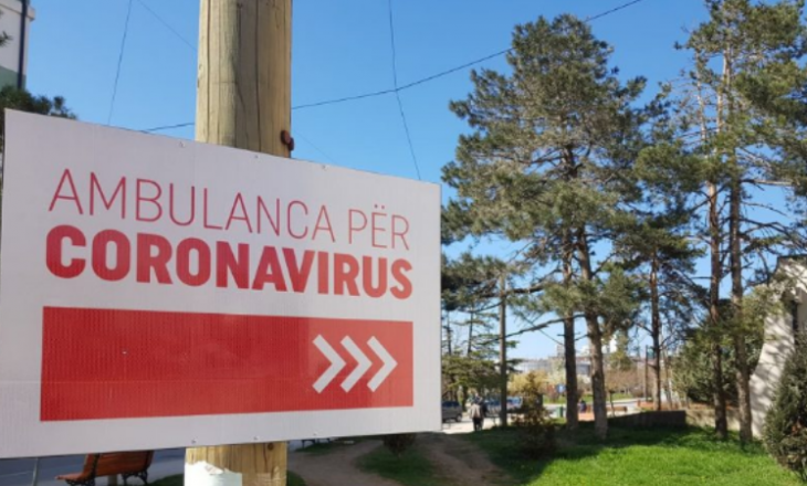 Five deaths and 288 new cases of Coronavirus in Kosovo