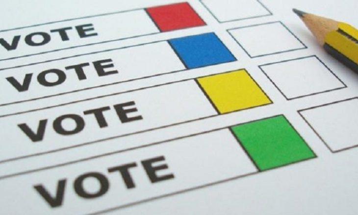 """""""Viktimizimi"""" i partive politike gjatë fushatës zgjedhore"""