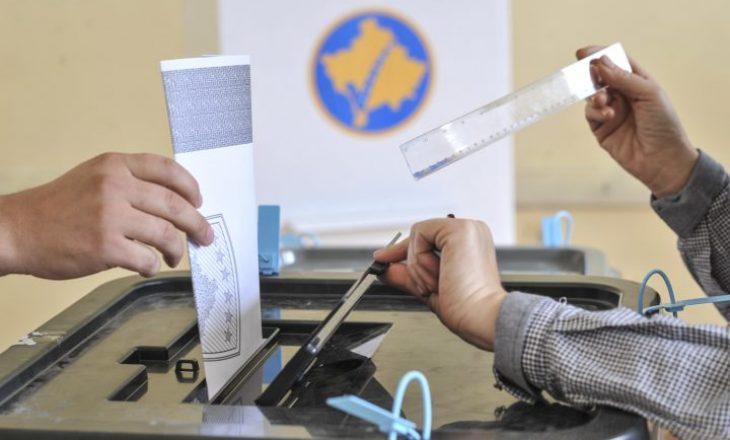 Numërohen 90% të votave, Vetëvendosje po prinë bindshëm
