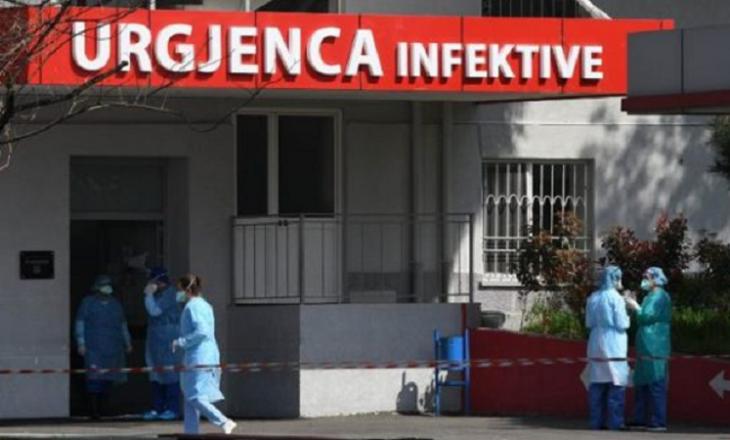 14 vdekje në Shqipëri pasojë e COVID-19