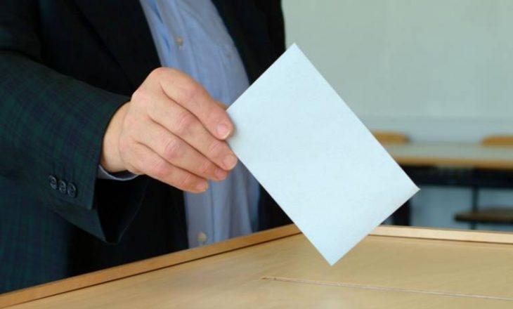 Numërohen 100% të votave në Istog, Dragash, Deçan e Junik, rezultatet