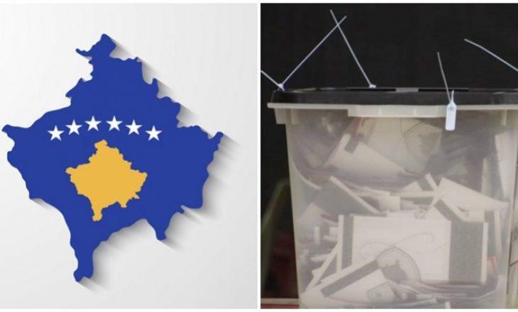 Rezultatet zgjedhore në shtatë qendrat kryesore të Kosovës